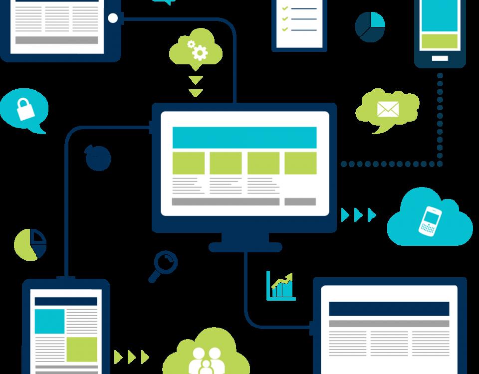 site responsivo o que e 960x750 - A importância de ter um site responsivo