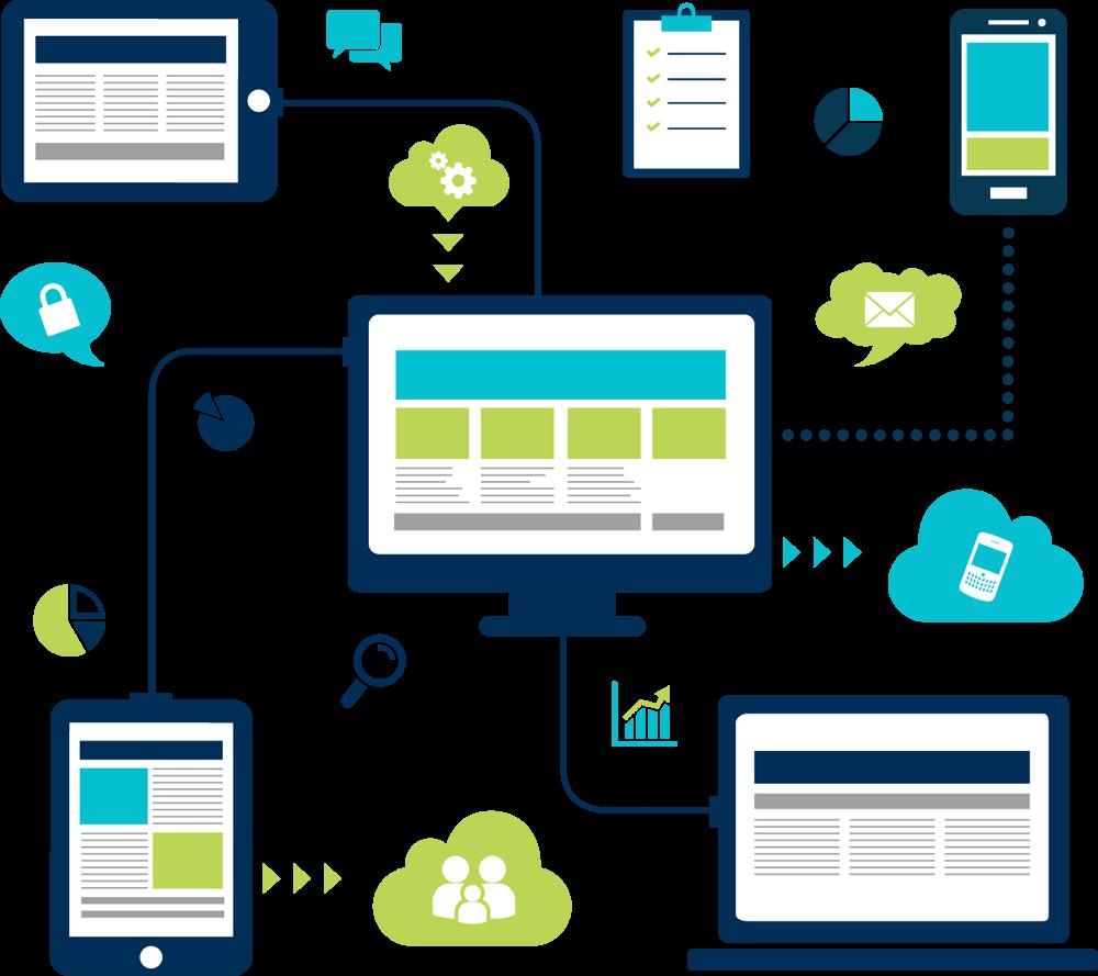 site responsivo o que e - A importância de ter um site responsivo
